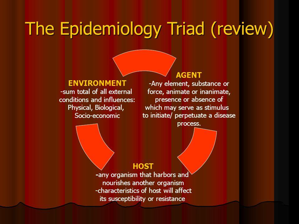 Ketiga elemen dari trias epidemiologi tersebut berinteraksi satu sama lain dalam mempertahankan suatu keseimbangan.