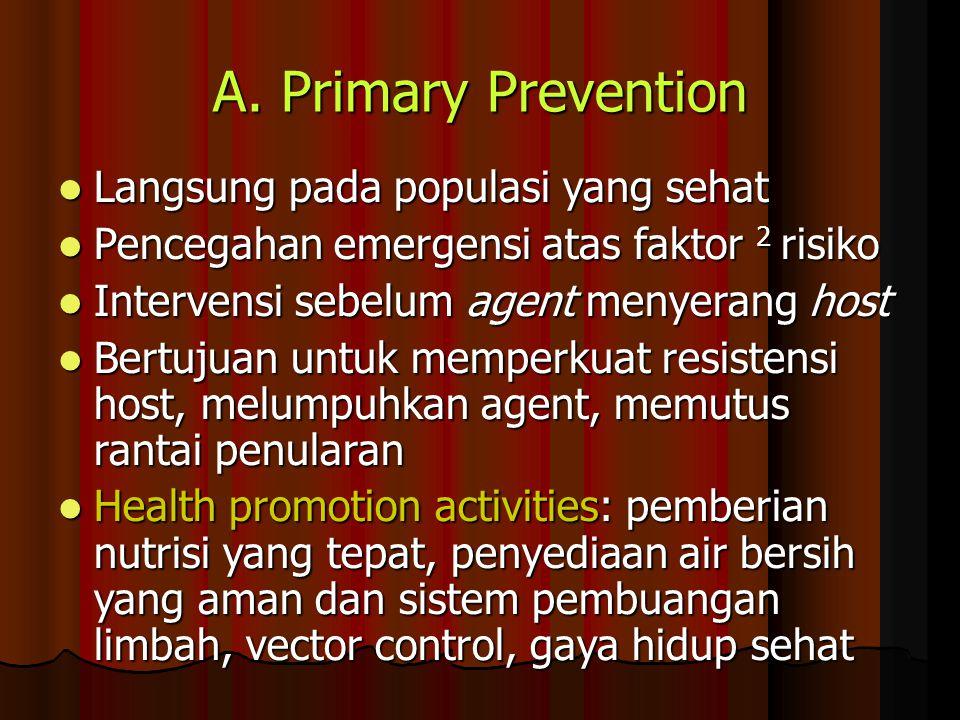 A. Primary Prevention Langsung pada populasi yang sehat Langsung pada populasi yang sehat Pencegahan emergensi atas faktor 2 risiko Pencegahan emergen
