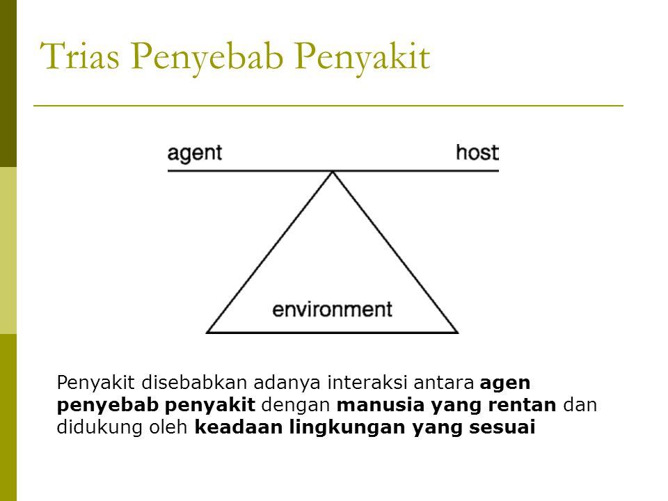 Trias 1 – Faktor Agen Agen sebagai penyebab penyakit dapat berupa unsur hidup atau mati, terdiri atas 5 kelompok : 1.
