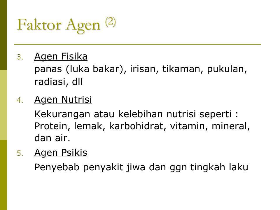 Faktor Agen (2)  3. Agen Fisika panas (luka bakar), irisan, tikaman, pukulan, radiasi, dll 4. Agen Nutrisi Kekurangan atau kelebihan nutrisi seperti