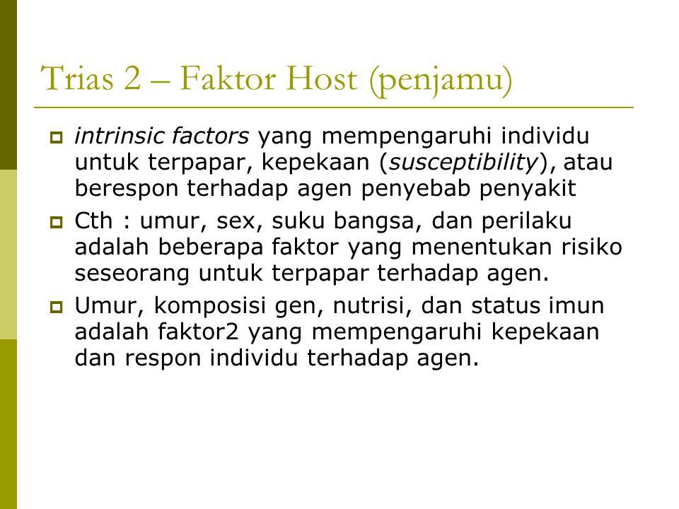 Trias 2 – Faktor Host (penjamu)   intrinsic factors yang mempengaruhi individu untuk terpapar, kepekaan (susceptibility), atau berespon terhadap age