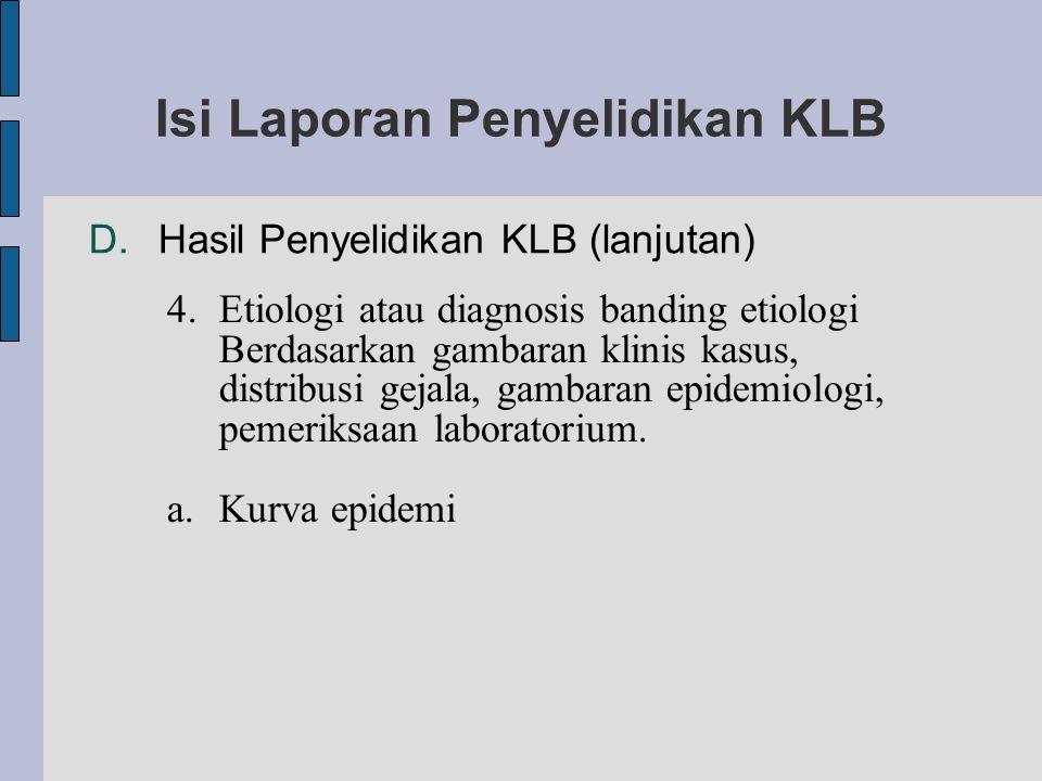 Isi Laporan Penyelidikan KLB D.Hasil Penyelidikan KLB (lanjutan) 4.Etiologi atau diagnosis banding etiologi Berdasarkan gambaran klinis kasus, distribusi gejala, gambaran epidemiologi, pemeriksaan laboratorium.