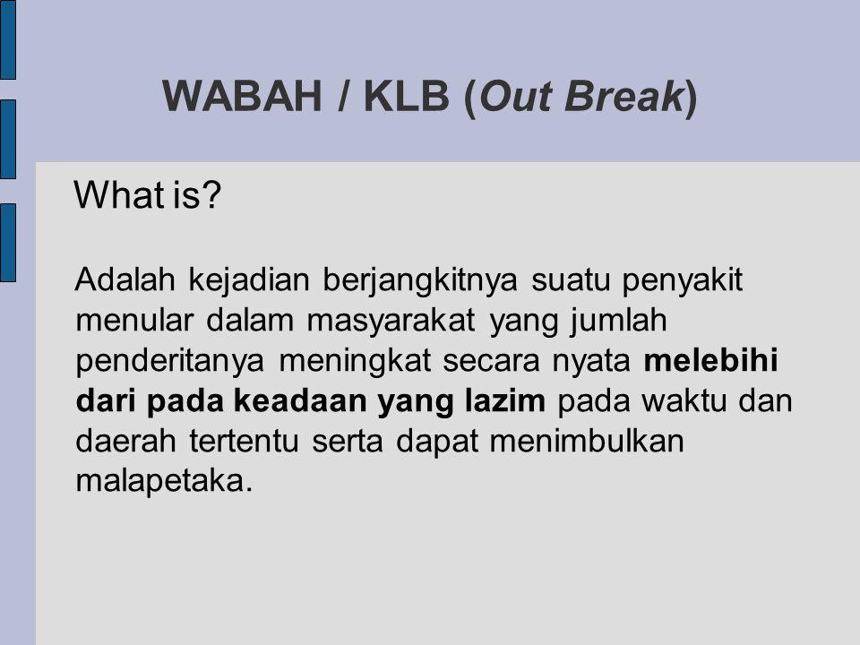 WABAH / KLB (Out Break) What is? Adalah kejadian berjangkitnya suatu penyakit menular dalam masyarakat yang jumlah penderitanya meningkat secara nyat