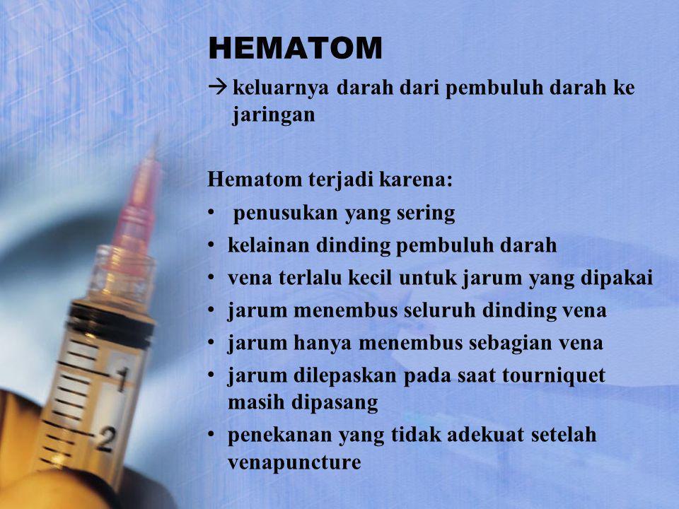 HEMATOM  keluarnya darah dari pembuluh darah ke jaringan Hematom terjadi karena: penusukan yang sering kelainan dinding pembuluh darah vena terlalu k