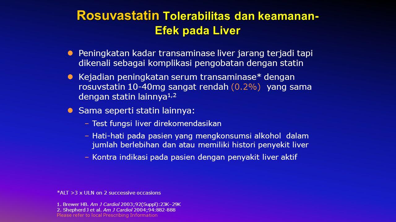 Rosuvastatin Tolerabilitas dan keamanan- Efek pada Liver Peningkatan kadar transaminase liver jarang terjadi tapi dikenali sebagai komplikasi pengobatan dengan statin Kejadian peningkatan serum transaminase* dengan rosuvstatin 10-40mg sangat rendah (0.2%) yang sama dengan statin lainnya 1,2 Sama seperti statin lainnya: –Test fungsi liver direkomendasikan –Hati-hati pada pasien yang mengkonsumsi alkohol dalam jumlah berlebihan dan atau memiliki histori penyekit liver –Kontra indikasi pada pasien dengan penyakit liver aktif *ALT >3 x ULN on 2 successive occasions 1.