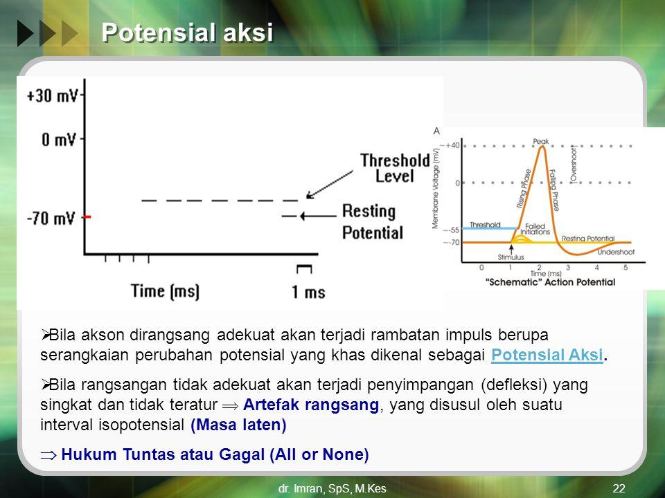 dr. Imran, SpS, M.Kes22 Potensial aksi  Bila akson dirangsang adekuat akan terjadi rambatan impuls berupa serangkaian perubahan potensial yang khas d