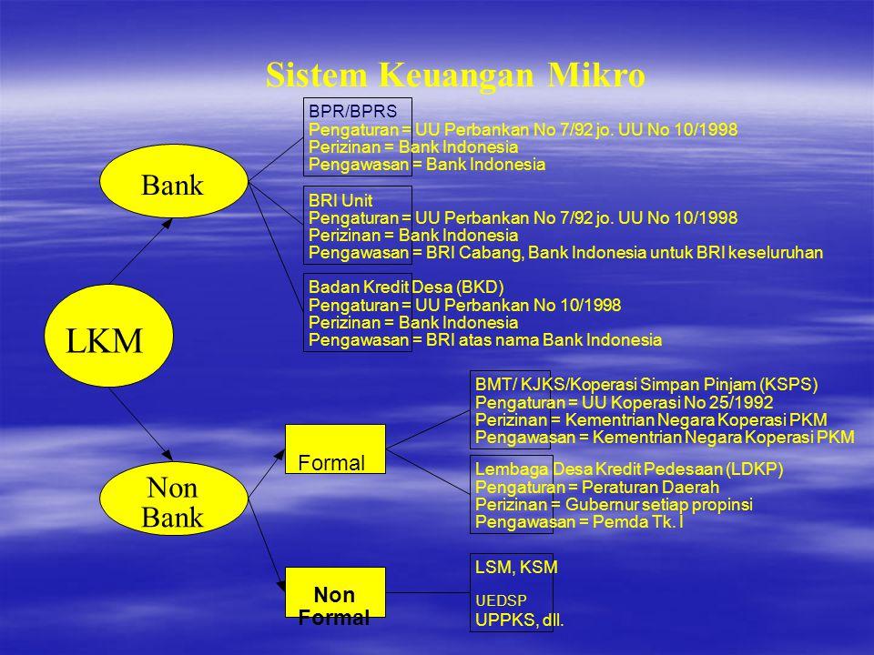 Sistem Keuangan Mikro LKM Bank Non Bank Formal Non Formal BPR/BPRS Pengaturan = UU Perbankan No 7/92 jo. UU No 10/1998 Perizinan = Bank Indonesia Peng