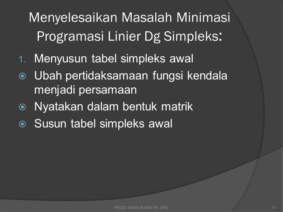 Menyelesaikan Masalah Minimasi Programasi Linier Dg Simpleks : 1.