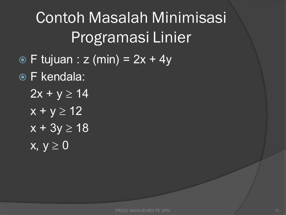 Contoh Masalah Minimisasi Programasi Linier  F tujuan : z (min) = 2x + 4y  F kendala: 2x + y  14 x + y  12 x + 3y  18 x, y  0 PRODI MANAJEMEN FE UPM13