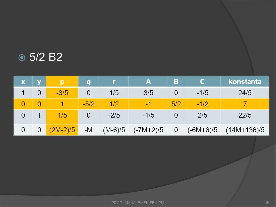  5/2 B2 PRODI MANAJEMEN FE UPM19 xypqrABCkonstanta 10-3/501/53/50-1/524/5 001-5/21/2-15/2-1/27 011/50-2/5-1/502/522/5 00(2M-2)/5-M(M-6)/5(-7M+2)/50(-6M+6)/5(14M+136)/5