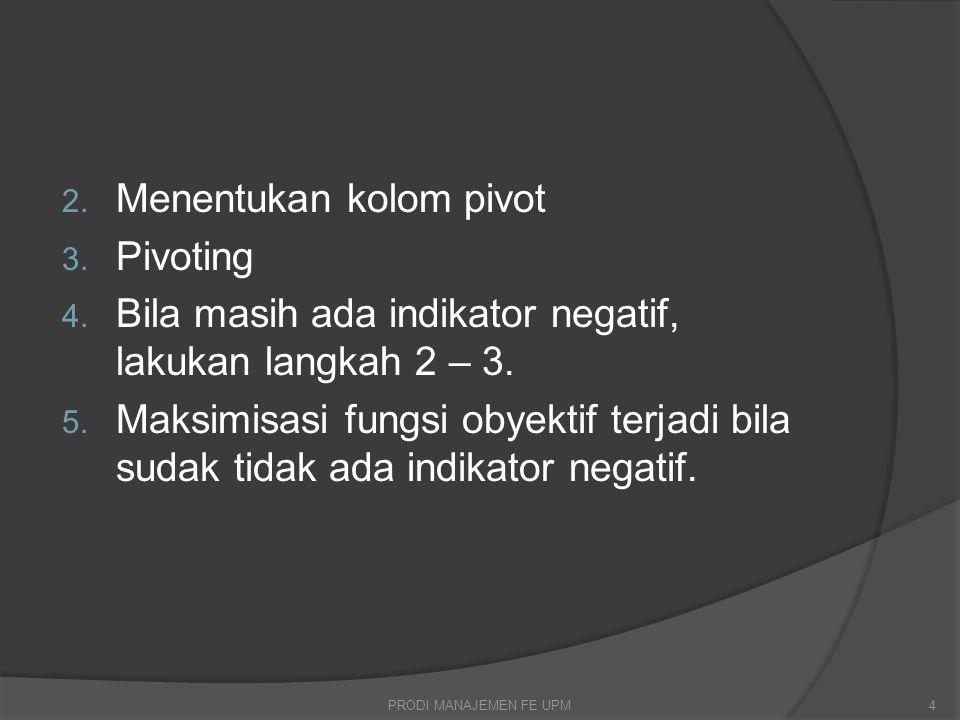 2. Menentukan kolom pivot 3. Pivoting 4. Bila masih ada indikator negatif, lakukan langkah 2 – 3.