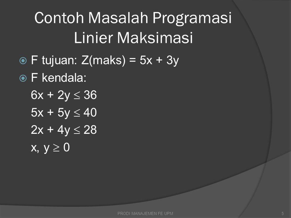 Contoh Masalah Programasi Linier Maksimasi  F tujuan: Z(maks) = 5x + 3y  F kendala: 6x + 2y  36 5x + 5y  40 2x + 4y  28 x, y  0 PRODI MANAJEMEN FE UPM5