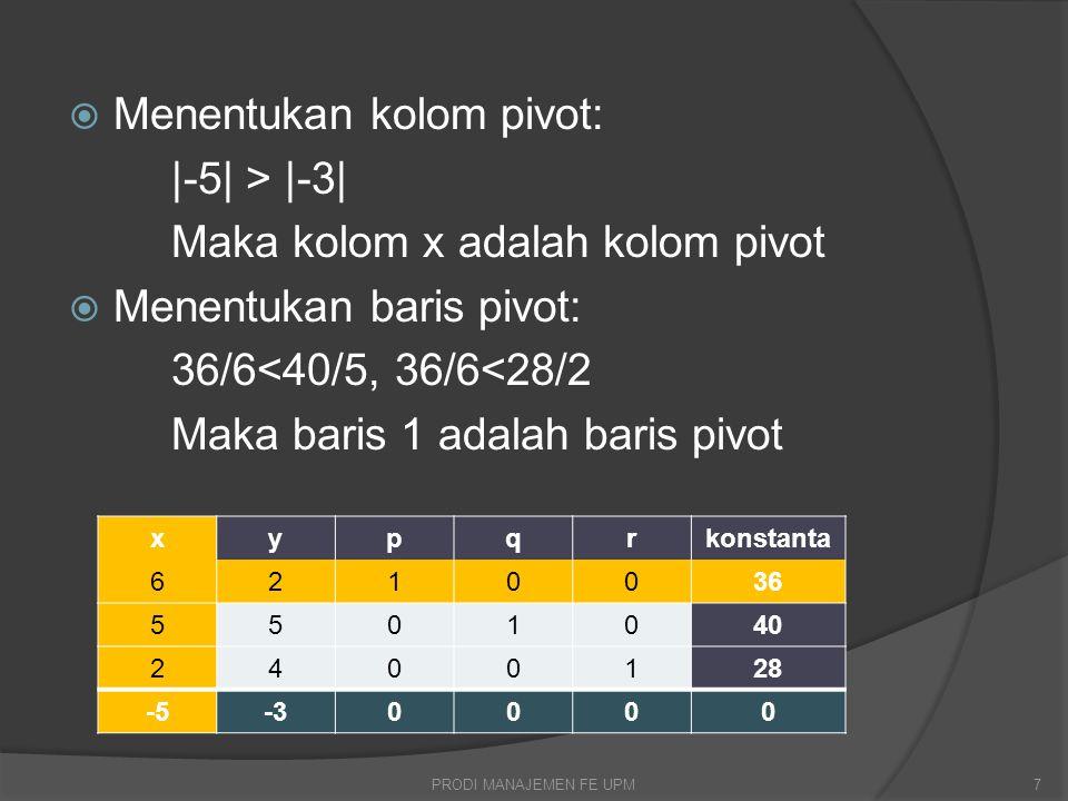  Menentukan kolom pivot: |-5| > |-3| Maka kolom x adalah kolom pivot  Menentukan baris pivot: 36/6<40/5, 36/6<28/2 Maka baris 1 adalah baris pivot xypqrkonstanta 6210036 5501040 2400128 -5-30000 PRODI MANAJEMEN FE UPM7