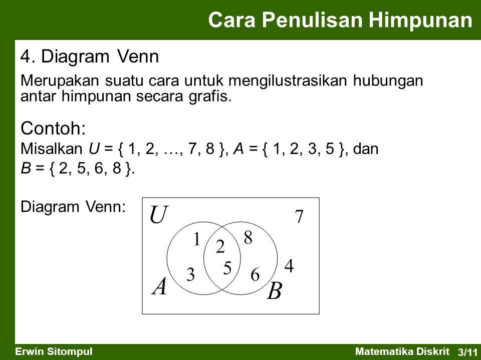 3/11 Erwin SitompulMatematika Diskrit 4. Diagram Venn Cara Penulisan Himpunan Merupakan suatu cara untuk mengilustrasikan hubungan antar himpunan seca
