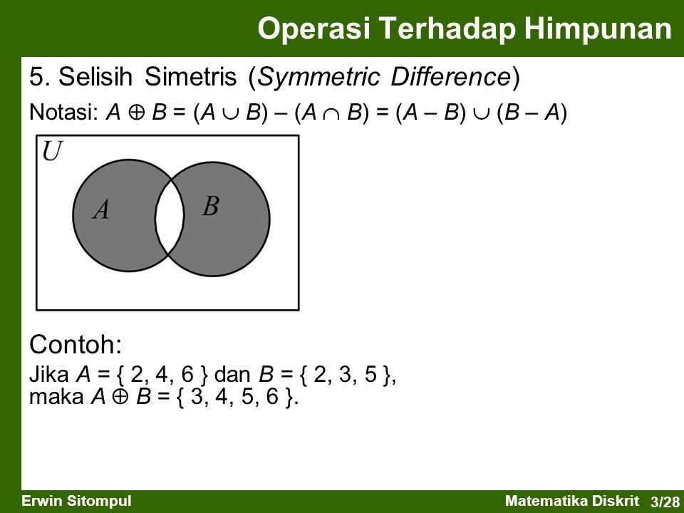 3/28 Erwin SitompulMatematika Diskrit 5. Selisih Simetris (Symmetric Difference) Notasi: A  B = (A  B) – (A  B) = (A – B)  (B – A) Operasi Terhada