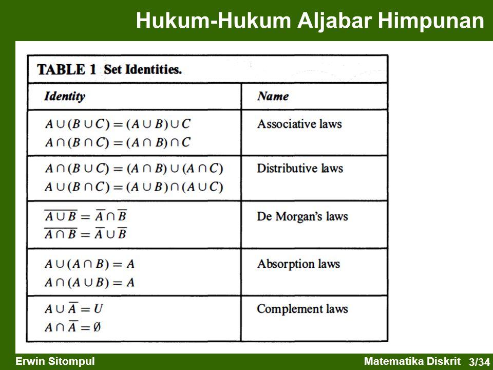 3/34 Erwin SitompulMatematika Diskrit Hukum-Hukum Aljabar Himpunan
