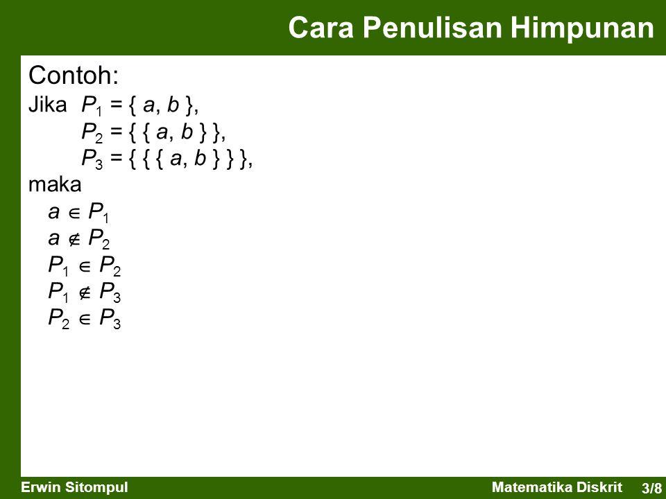 3/8 Erwin SitompulMatematika Diskrit Contoh: JikaP 1 = { a, b }, P 2 = { { a, b } }, P 3 = { { { a, b } } }, maka a  P1a  P1 a  P2a  P2 P1  P2P1  P2 P1  P3P1  P3 P2  P3P2  P3 Cara Penulisan Himpunan