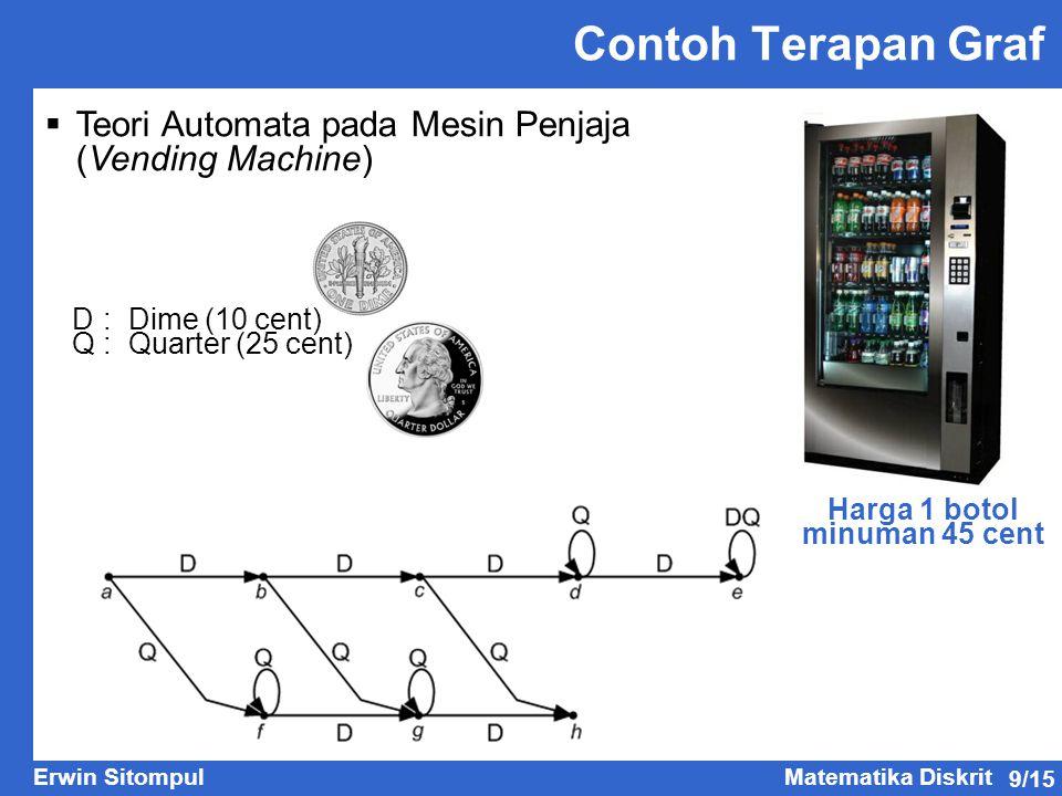 9/15 Erwin SitompulMatematika Diskrit  Teori Automata pada Mesin Penjaja (Vending Machine) Contoh Terapan Graf D: Dime (10 cent) Q: Quarter (25 cent) Harga 1 botol minuman 45 cent