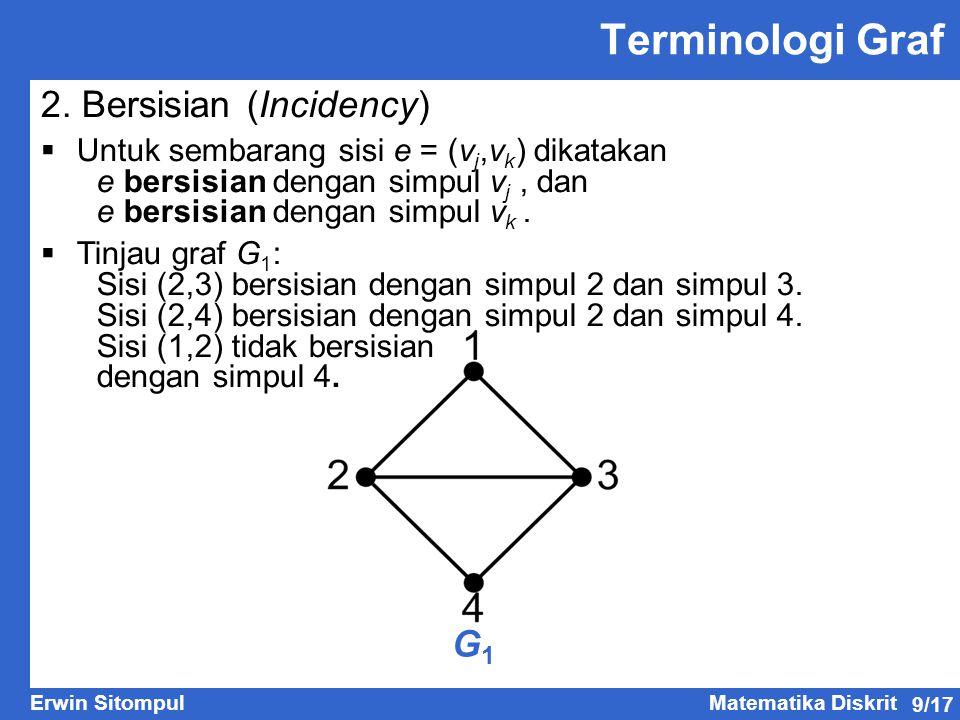 9/17 Erwin SitompulMatematika Diskrit Terminologi Graf 2.