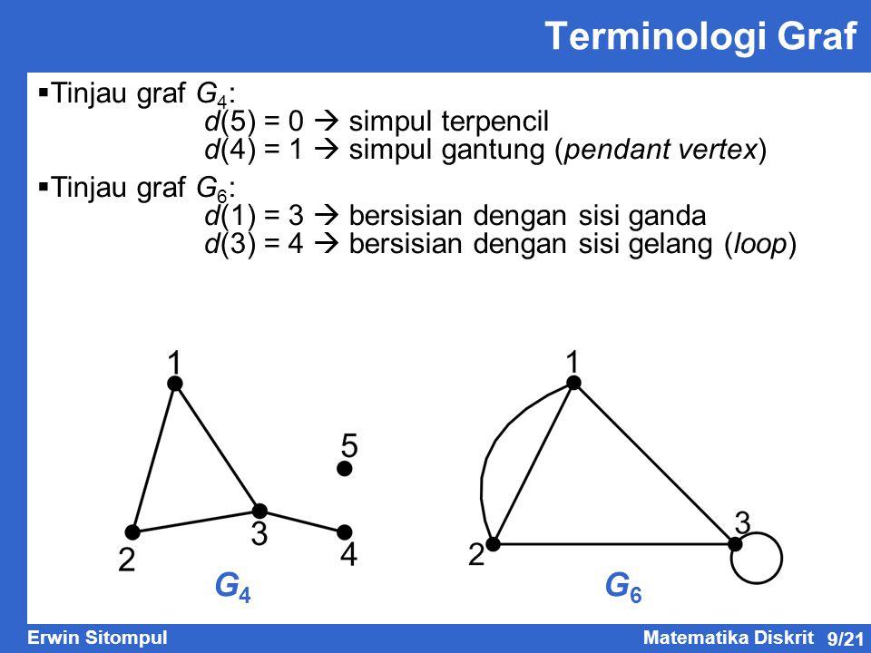 9/21 Erwin SitompulMatematika Diskrit  Tinjau graf G 4 : d(5) = 0  simpul terpencil d(4) = 1  simpul gantung (pendant vertex)  Tinjau graf G 6 : d(1) = 3  bersisian dengan sisi ganda d(3) = 4  bersisian dengan sisi gelang (loop) G4G4 G6G6 Terminologi Graf