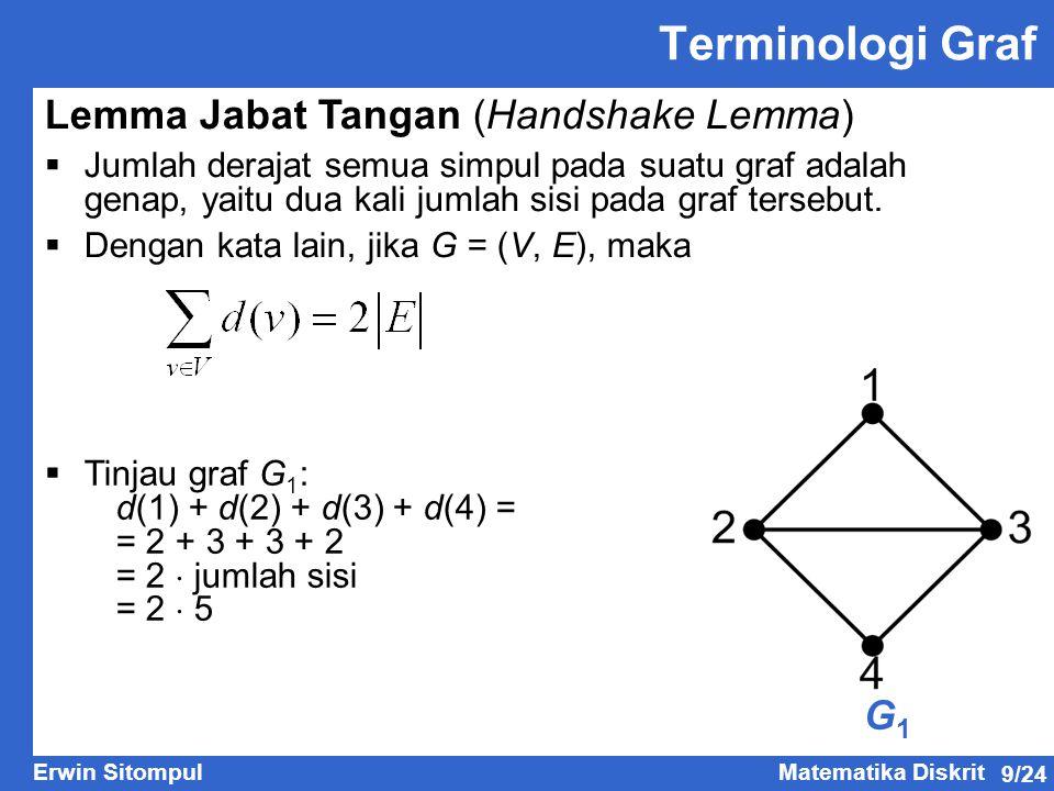 9/24 Erwin SitompulMatematika Diskrit Terminologi Graf Lemma Jabat Tangan (Handshake Lemma)  Jumlah derajat semua simpul pada suatu graf adalah genap, yaitu dua kali jumlah sisi pada graf tersebut.