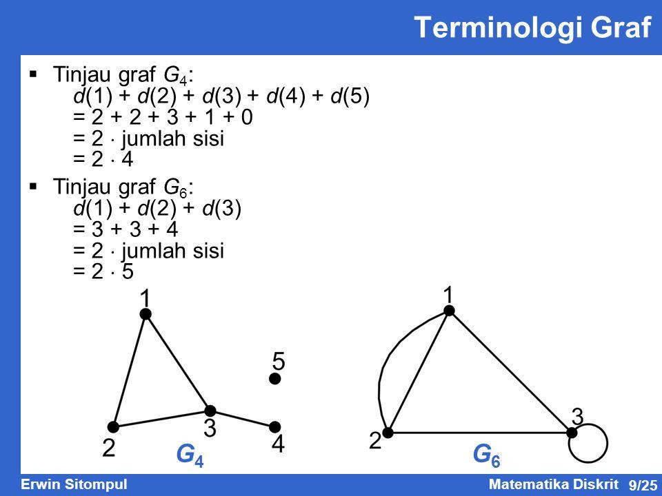 9/25 Erwin SitompulMatematika Diskrit G4G4 G6G6  Tinjau graf G 4 : d(1) + d(2) + d(3) + d(4) + d(5) = 2 + 2 + 3 + 1 + 0 = 2  jumlah sisi = 2  4 Terminologi Graf  Tinjau graf G 6 : d(1) + d(2) + d(3) = 3 + 3 + 4 = 2  jumlah sisi = 2  5