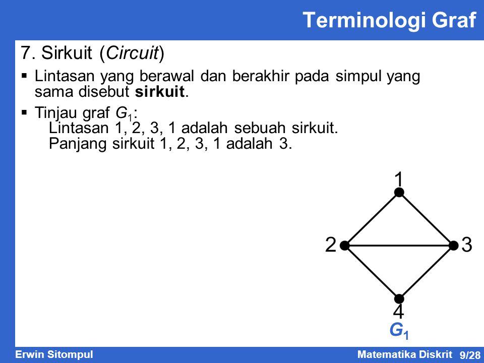 9/28 Erwin SitompulMatematika Diskrit G1G1 Terminologi Graf 7.