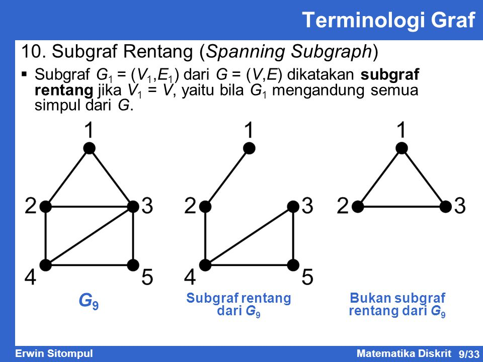 9/33 Erwin SitompulMatematika Diskrit Terminologi Graf 10.