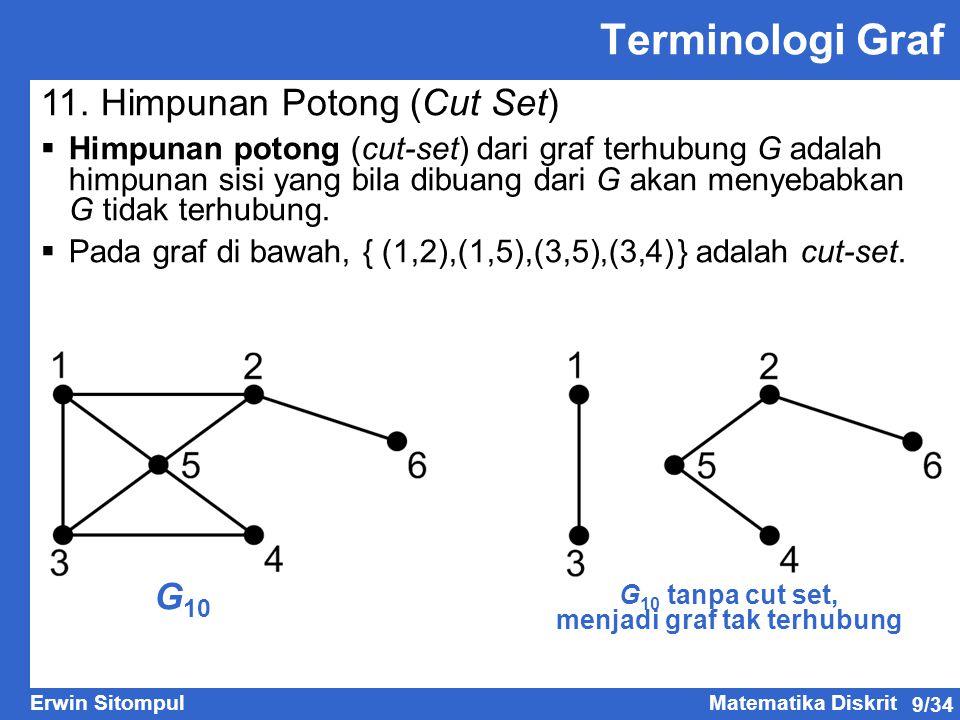 9/34 Erwin SitompulMatematika Diskrit Terminologi Graf 11.