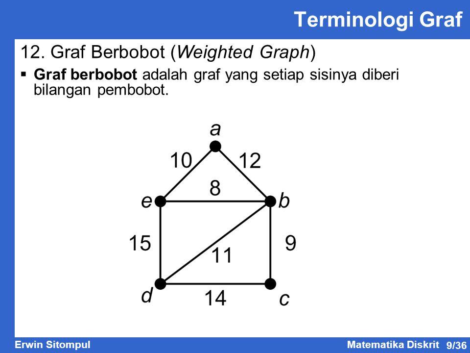 9/36 Erwin SitompulMatematika Diskrit Terminologi Graf 12.