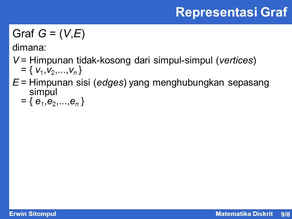 9/9 Erwin SitompulMatematika Diskrit Representasi Graf G1G1  G 1 adalah graf dengan V = { 1,2,3,4 } E = { (1,2),(1,3),(2,3),(2,4),(3,4) } Graf sederhana