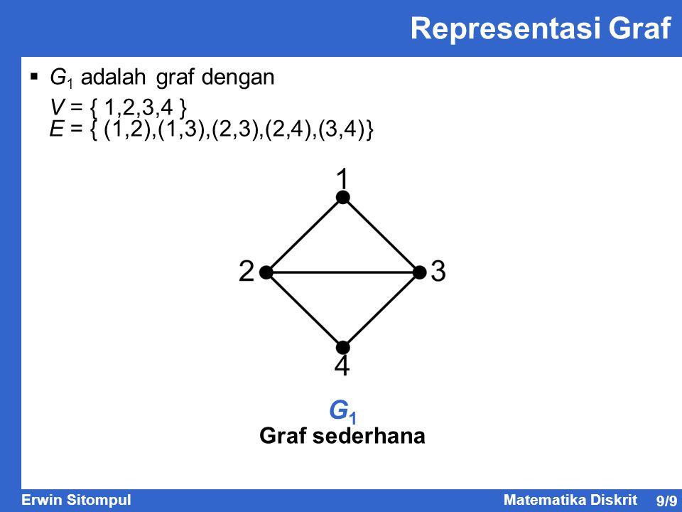9/30 Erwin SitompulMatematika Diskrit Terminologi Graf  Graf berarah G dikatakan terhubung jika graf tak- berarahnya terhubung (graf tak-berarah dari G diperoleh dengan menghilangkan semua arah/kepala panah).