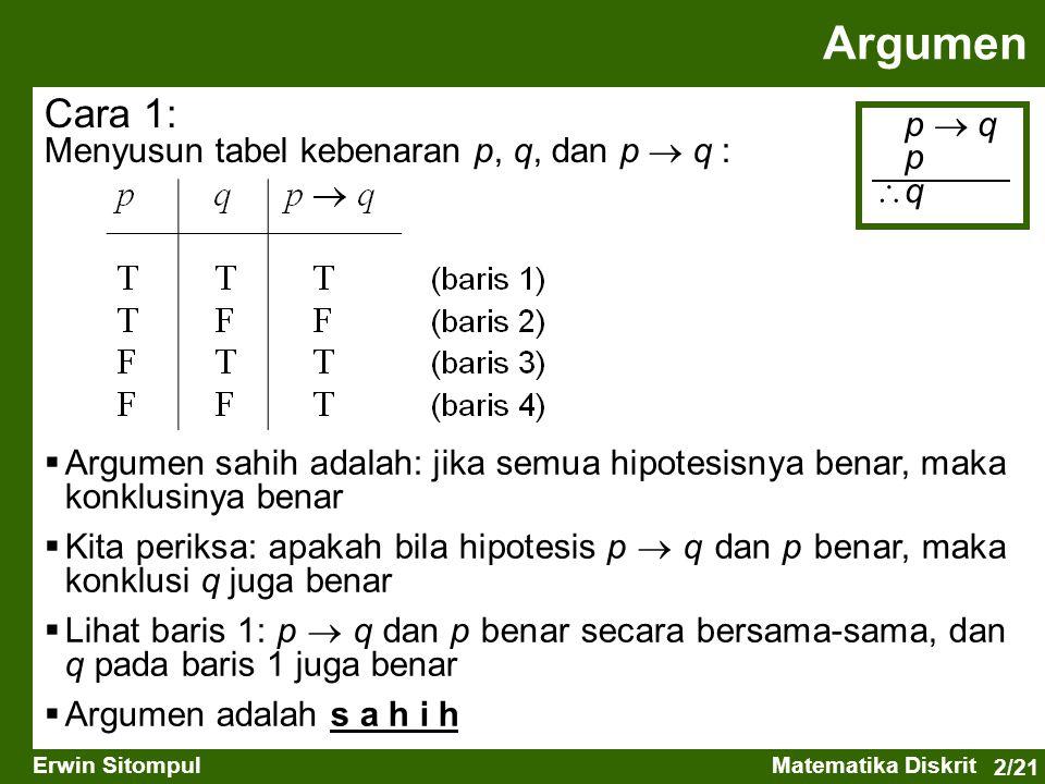 2/21 Erwin SitompulMatematika Diskrit Argumen Cara 1: Menyusun tabel kebenaran p, q, dan p  q :  Argumen sahih adalah: jika semua hipotesisnya benar