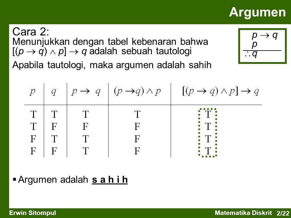 2/22 Erwin SitompulMatematika Diskrit Cara 2: Menunjukkan dengan tabel kebenaran bahwa [(p  q)  p]  q adalah sebuah tautologi Apabila tautologi, ma
