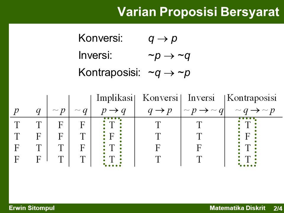 2/4 Erwin SitompulMatematika Diskrit Varian Proposisi Bersyarat Konversi:q  p Inversi:~p  ~q Kontraposisi:~q  ~p