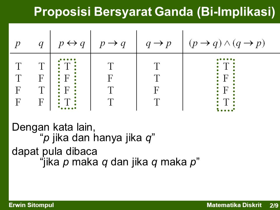 """2/9 Erwin SitompulMatematika Diskrit Proposisi Bersyarat Ganda (Bi-Implikasi) Dengan kata lain, """"p jika dan hanya jika q"""" dapat pula dibaca """"jika p ma"""