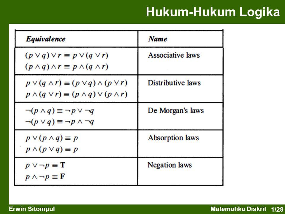1/28 Erwin SitompulMatematika Diskrit Hukum-Hukum Logika