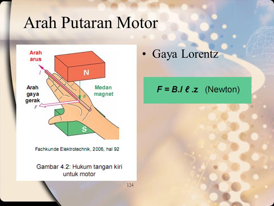 Arah Putaran Motor Gaya Lorentz 124