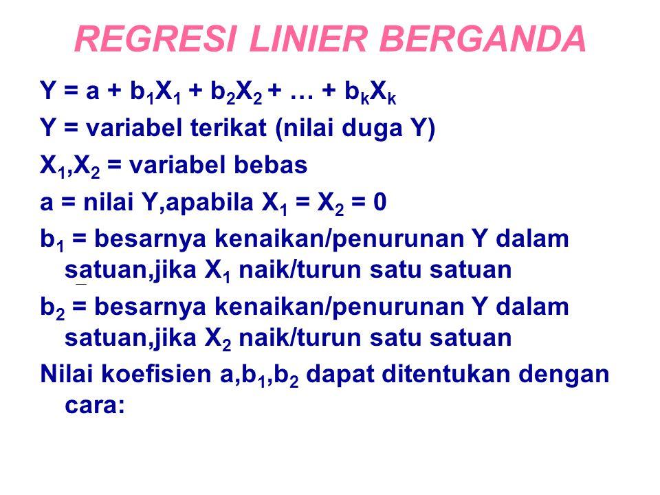 REGRESI LINIER BERGANDA Y = a + b 1 X 1 + b 2 X 2 + … + b k X k Y = variabel terikat (nilai duga Y) X 1,X 2 = variabel bebas a = nilai Y,apabila X 1 = X 2 = 0 b 1 = besarnya kenaikan/penurunan Y dalam satuan,jika X 1 naik/turun satu satuan b 2 = besarnya kenaikan/penurunan Y dalam satuan,jika X 2 naik/turun satu satuan Nilai koefisien a,b 1,b 2 dapat ditentukan dengan cara: