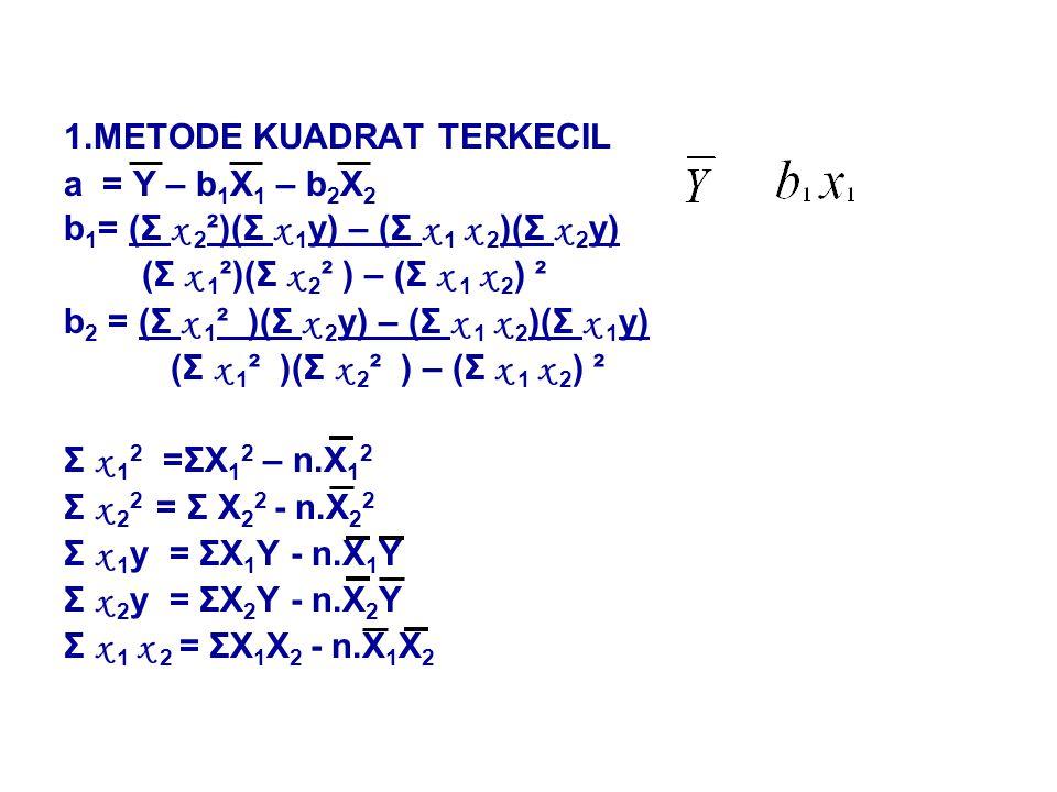 1.METODE KUADRAT TERKECIL a = Y – b 1 X 1 – b 2 X 2 b 1 = (Σ x 2 ²)(Σ x 1 y) – (Σ x 1 x 2 )(Σ x 2 y) (Σ x 1 ²)(Σ x 2 ² ) – (Σ x 1 x 2 ) ² b 2 = (Σ x 1 ² )(Σ x 2 y) – (Σ x 1 x 2 )(Σ x 1 y) (Σ x 1 ² )(Σ x 2 ² ) – (Σ x 1 x 2 ) ² Σ x 1 2 =ΣX 1 2 – n.X 1 2 Σ x 2 2 = Σ X 2 2 - n.X 2 2 Σ x 1 y = ΣX 1 Y - n.X 1 Y Σ x 2 y = ΣX 2 Y - n.X 2 Y Σ x 1 x 2 = ΣX 1 X 2 - n.X 1 X 2