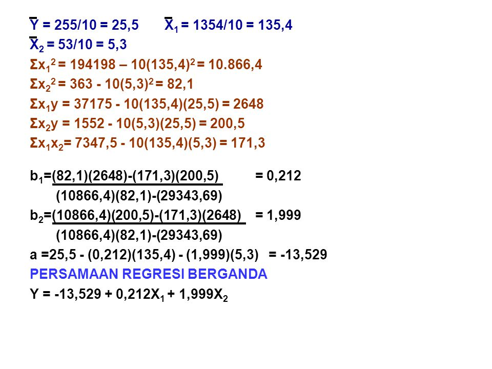 Y = 255/10 = 25,5 X 1 = 1354/10 = 135,4 X 2 = 53/10 = 5,3 Σx 1 2 = 194198 – 10(135,4) 2 = 10.866,4 Σx 2 2 = 363 - 10(5,3) 2 = 82,1 Σx 1 y = 37175 - 10(135,4)(25,5) = 2648 Σx 2 y = 1552 - 10(5,3)(25,5) = 200,5 Σx 1 x 2 = 7347,5 - 10(135,4)(5,3) = 171,3 b 1 =(82,1)(2648)-(171,3)(200,5) = 0,212 (10866,4)(82,1)-(29343,69) b 2 =(10866,4)(200,5)-(171,3)(2648) = 1,999 (10866,4)(82,1)-(29343,69) a =25,5 - (0,212)(135,4) - (1,999)(5,3) = -13,529 PERSAMAAN REGRESI BERGANDA Y = -13,529 + 0,212X 1 + 1,999X 2