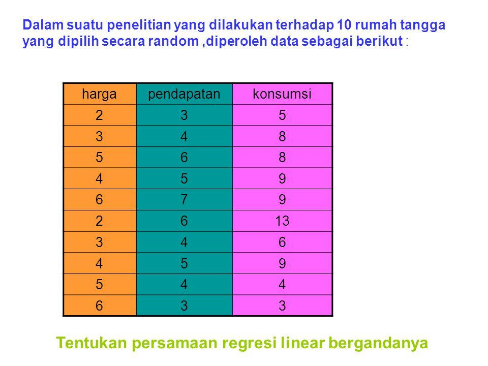 hargapendapatankonsumsi 235 348 568 459 679 2613 346 459 544 633 Dalam suatu penelitian yang dilakukan terhadap 10 rumah tangga yang dipilih secara random,diperoleh data sebagai berikut : Tentukan persamaan regresi linear bergandanya
