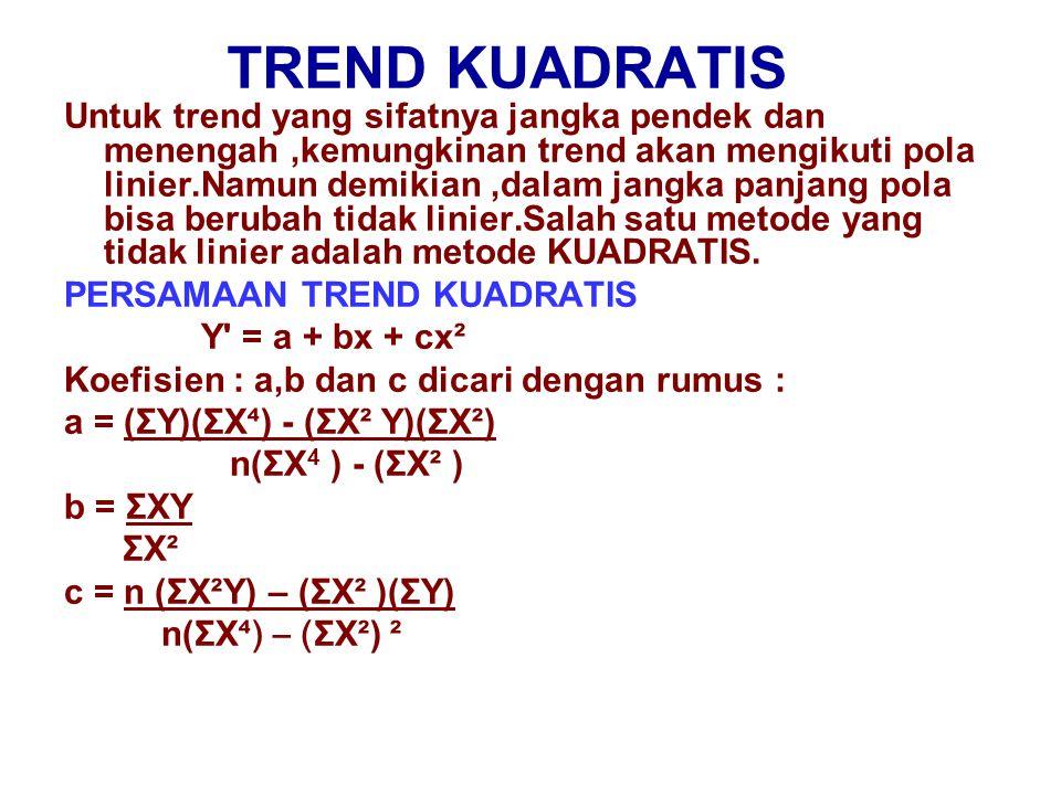TREND KUADRATIS Untuk trend yang sifatnya jangka pendek dan menengah,kemungkinan trend akan mengikuti pola linier.Namun demikian,dalam jangka panjang pola bisa berubah tidak linier.Salah satu metode yang tidak linier adalah metode KUADRATIS.