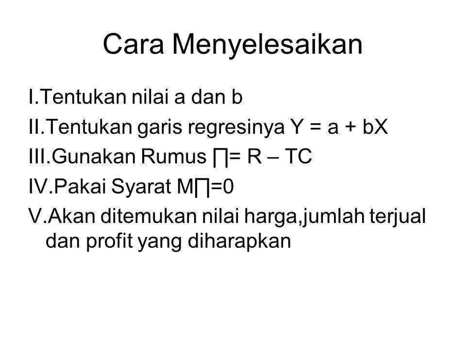 Cara Menyelesaikan I.Tentukan nilai a dan b II.Tentukan garis regresinya Y = a + bX III.Gunakan Rumus ∏= R – TC IV.Pakai Syarat M∏=0 V.Akan ditemukan nilai harga,jumlah terjual dan profit yang diharapkan