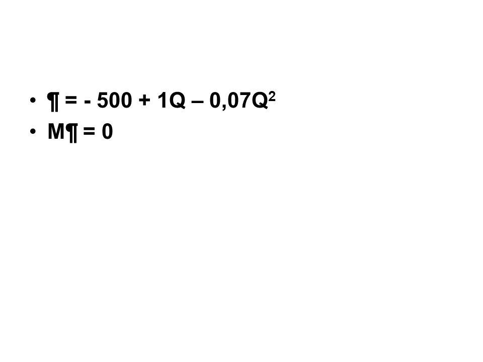 ¶ = - 500 + 1Q – 0,07Q 2 M¶ = 0