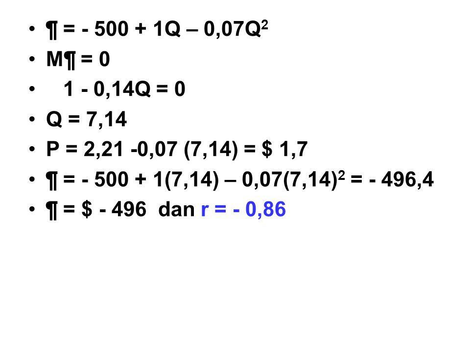 M¶ = 0 1 - 0,14Q = 0 Q = 7,14 P = 2,21 -0,07 (7,14) = $ 1,7 ¶ = - 500 + 1(7,14) – 0,07(7,14) 2 = - 496,4 ¶ = $ - 496 dan r = - 0,86
