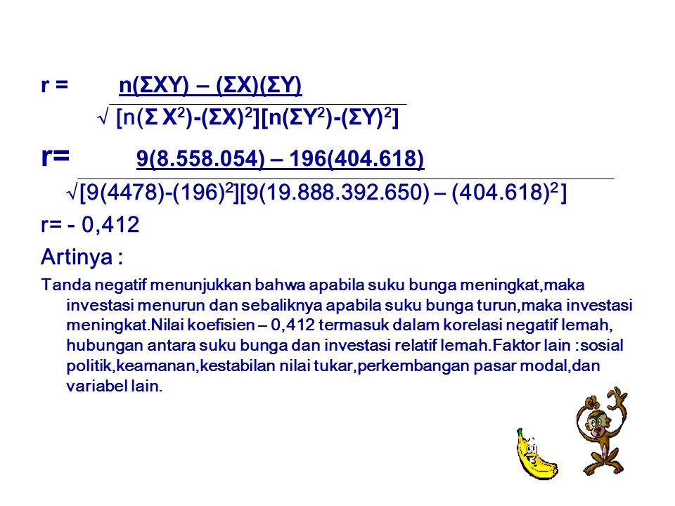 r = n(ΣXY) – (ΣX)(ΣY) √ [n(Σ X 2 )-(ΣX) 2 ][n(ΣY 2 )-(ΣY) 2 ] r= 9(8.558.054) – 196(404.618) √[9(4478)-(196) 2 ][9(19.888.392.650) – (404.618) 2 ] r= - 0,412 Artinya : Tanda negatif menunjukkan bahwa apabila suku bunga meningkat,maka investasi menurun dan sebaliknya apabila suku bunga turun,maka investasi meningkat.Nilai koefisien – 0,412 termasuk dalam korelasi negatif lemah, hubungan antara suku bunga dan investasi relatif lemah.Faktor lain :sosial politik,keamanan,kestabilan nilai tukar,perkembangan pasar modal,dan variabel lain.