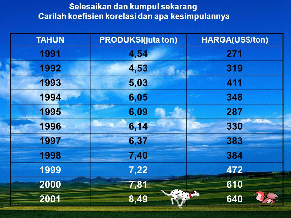 Tabel berikut ini menunjukkan nilai penjualan tahunan dari perusahaan batu bata REZEKI tahun 1991 s/d 1997 (JUTAAN RUPIAH) TAHUN NILAI PENJUALAN(Y) X 1991 1992 1993 1994 1995 1996 1997 7 9 13 20 19 17 15 -3 -2 0 1 2 3 ∑1000 PERTANYAAN : a.Buat persamaan Trend b.Hitung Ramalan penjualan Tahun 1998 c.Gambarkan garis Trend