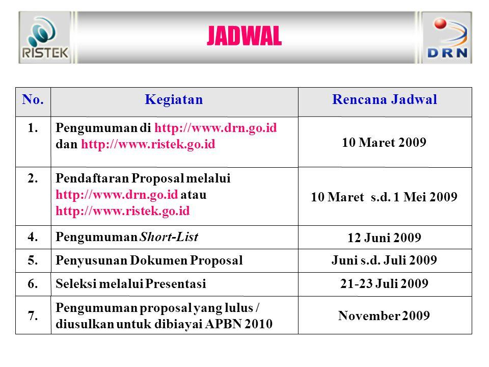 JADWAL No.KegiatanRencana Jadwal 1.Pengumuman di http://www.drn.go.id dan http://www.ristek.go.id 10 Maret 2009 2.Pendaftaran Proposal melalui http://