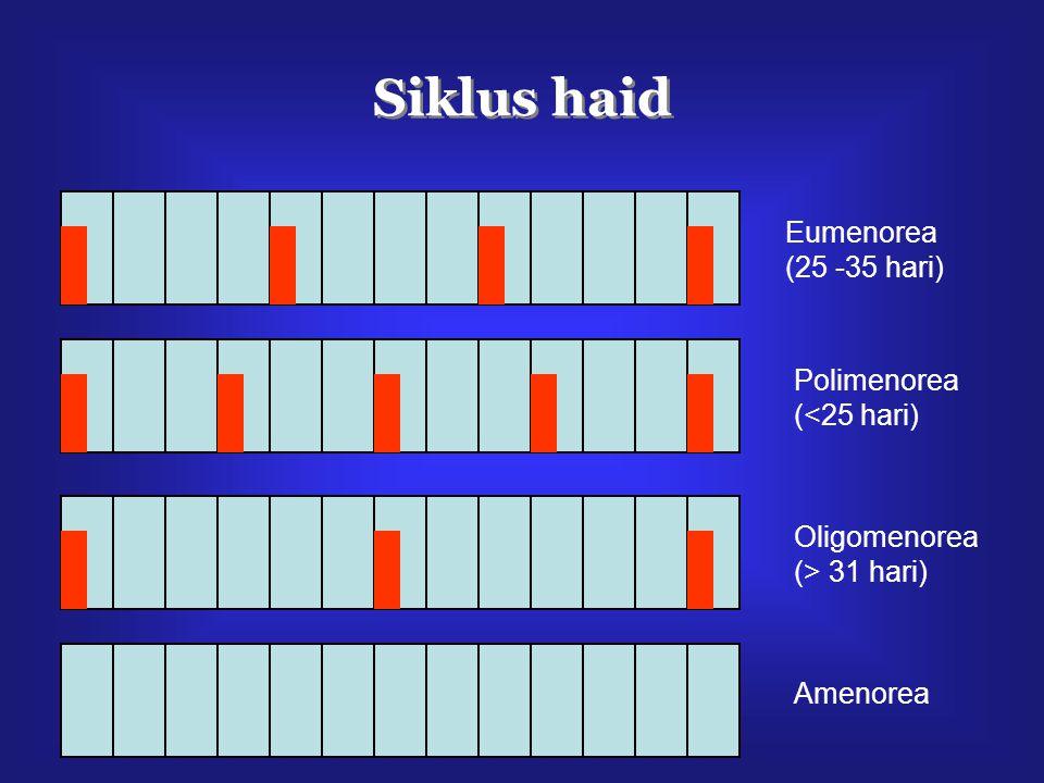 Siklus haid Eumenorea (25 -35 hari) Polimenorea (<25 hari) Oligomenorea (> 31 hari) Amenorea